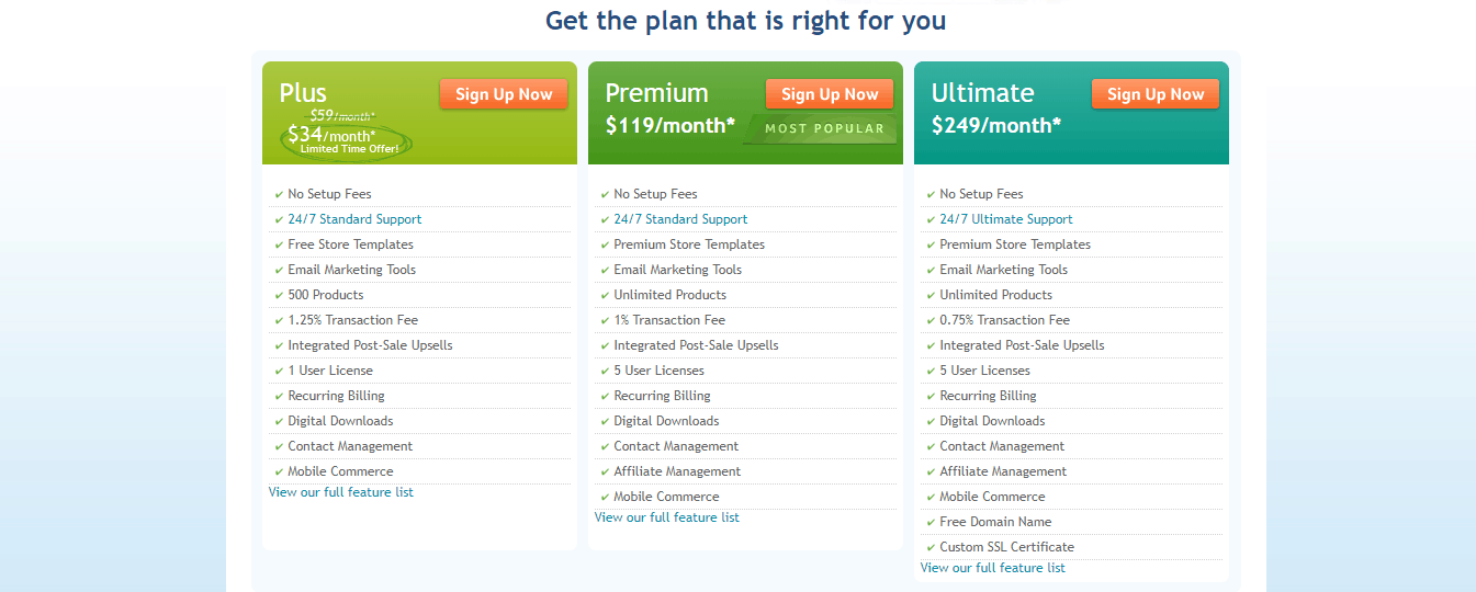 1ShoppingCart Plans