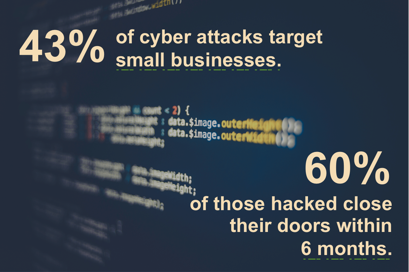 Small Businesses Are Charging Ahead-- Cybersecurity