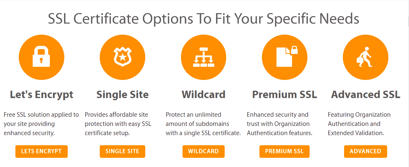 SSL certificate options for A2 Hosting