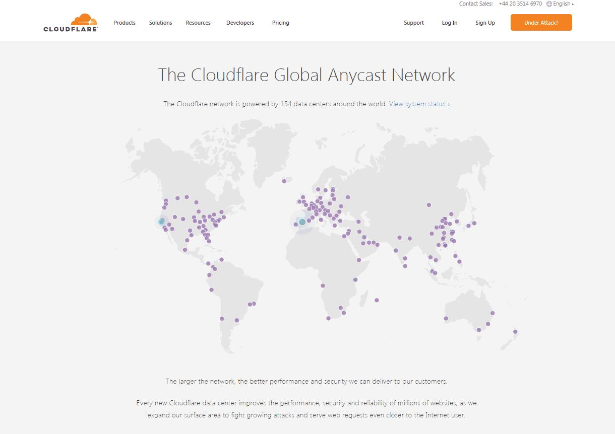cloudflare screenshot
