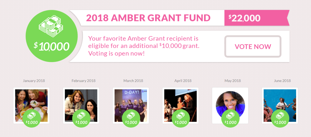 Past amber grant winners