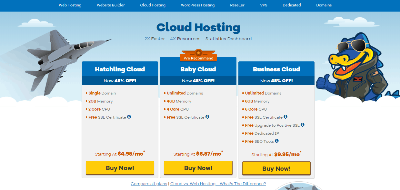 HostGator Cloud