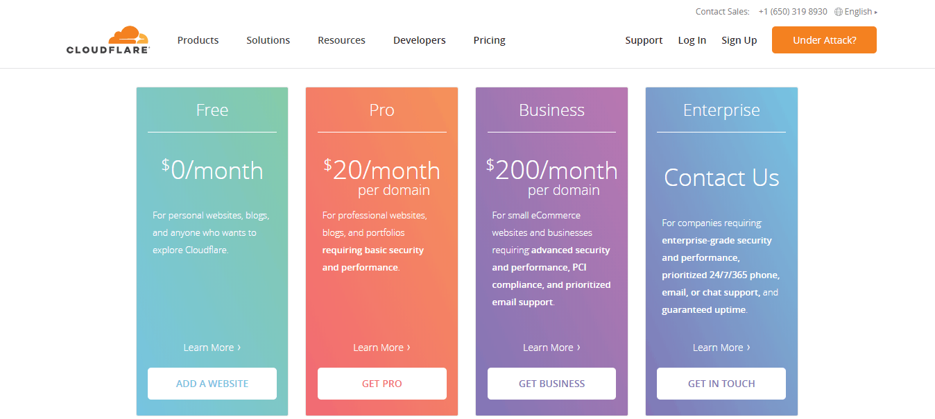 Cloudflare Pricing
