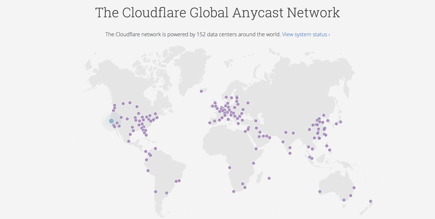 cloudflare global anycast