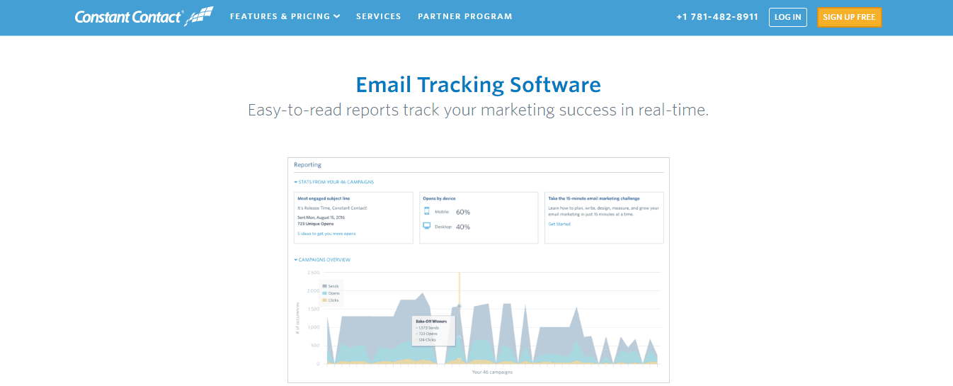 Email Analytics Constant Contact