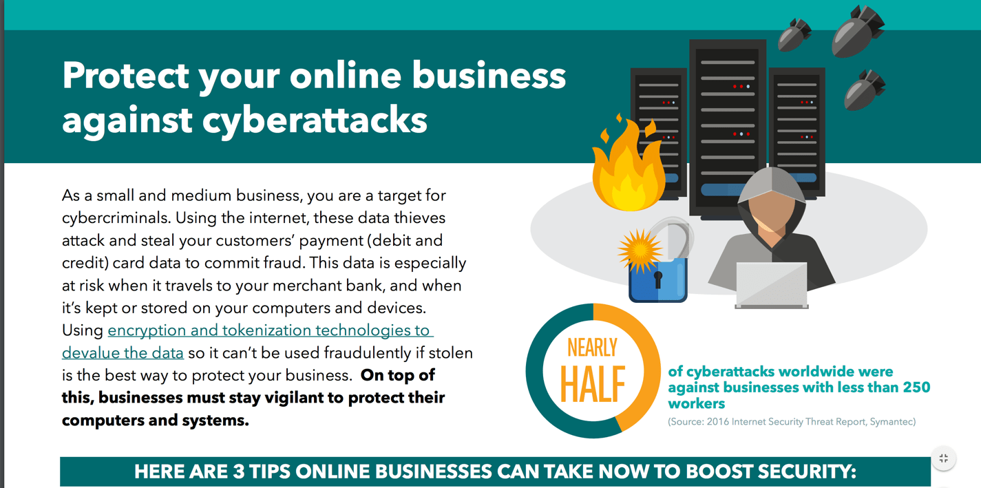 Cyberattacks Small Business