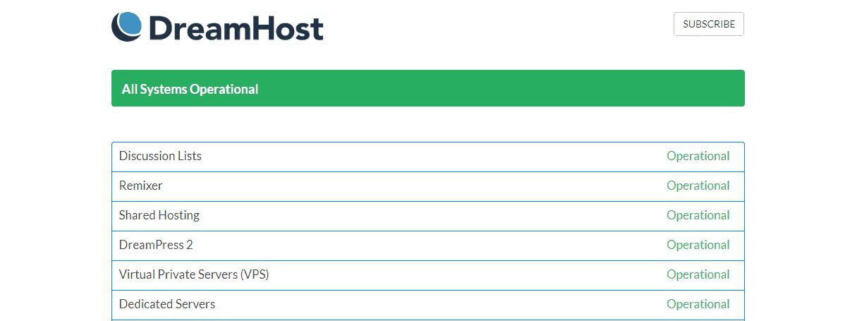DreamHost Status