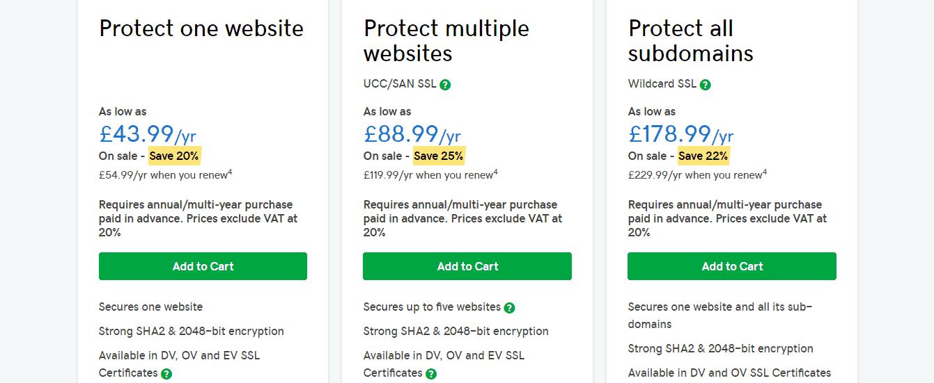 GoDaddy SSL Certificates