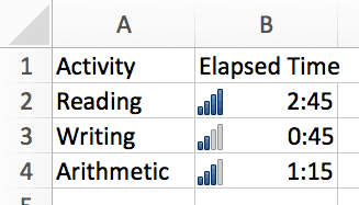 excel tricks activity