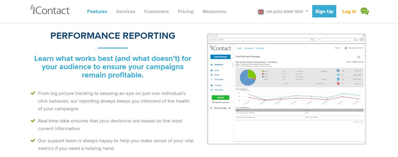 iContact Analytics