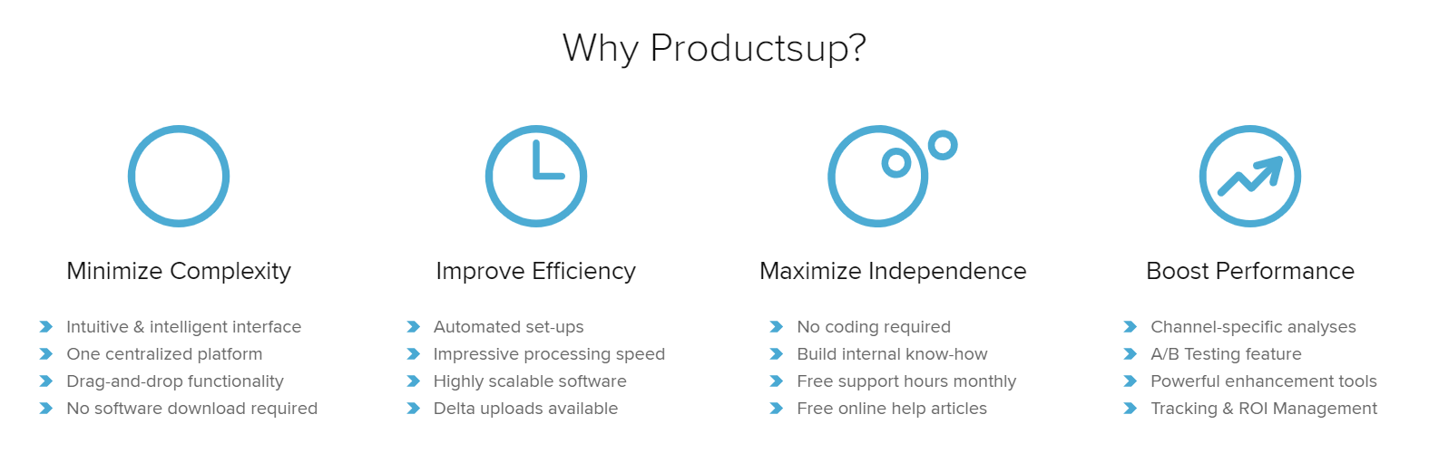 productsup inventory management software