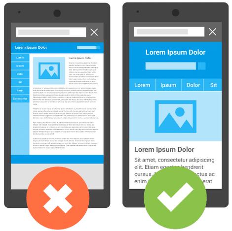 Mobile Optimised WordPress Website