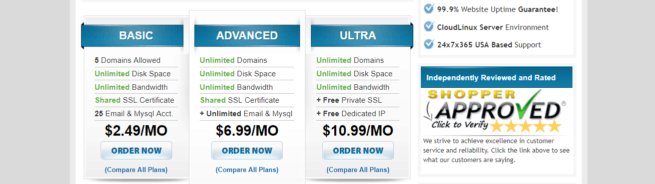 PacificHost Unlimited Hosting