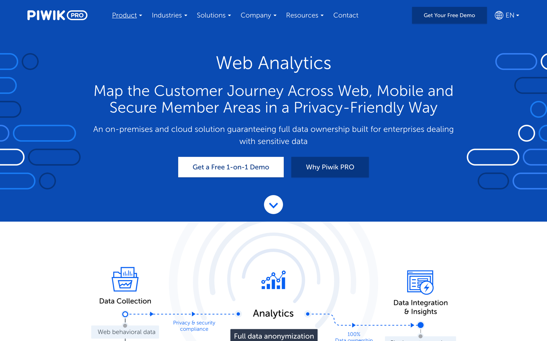 piwikpro homepage