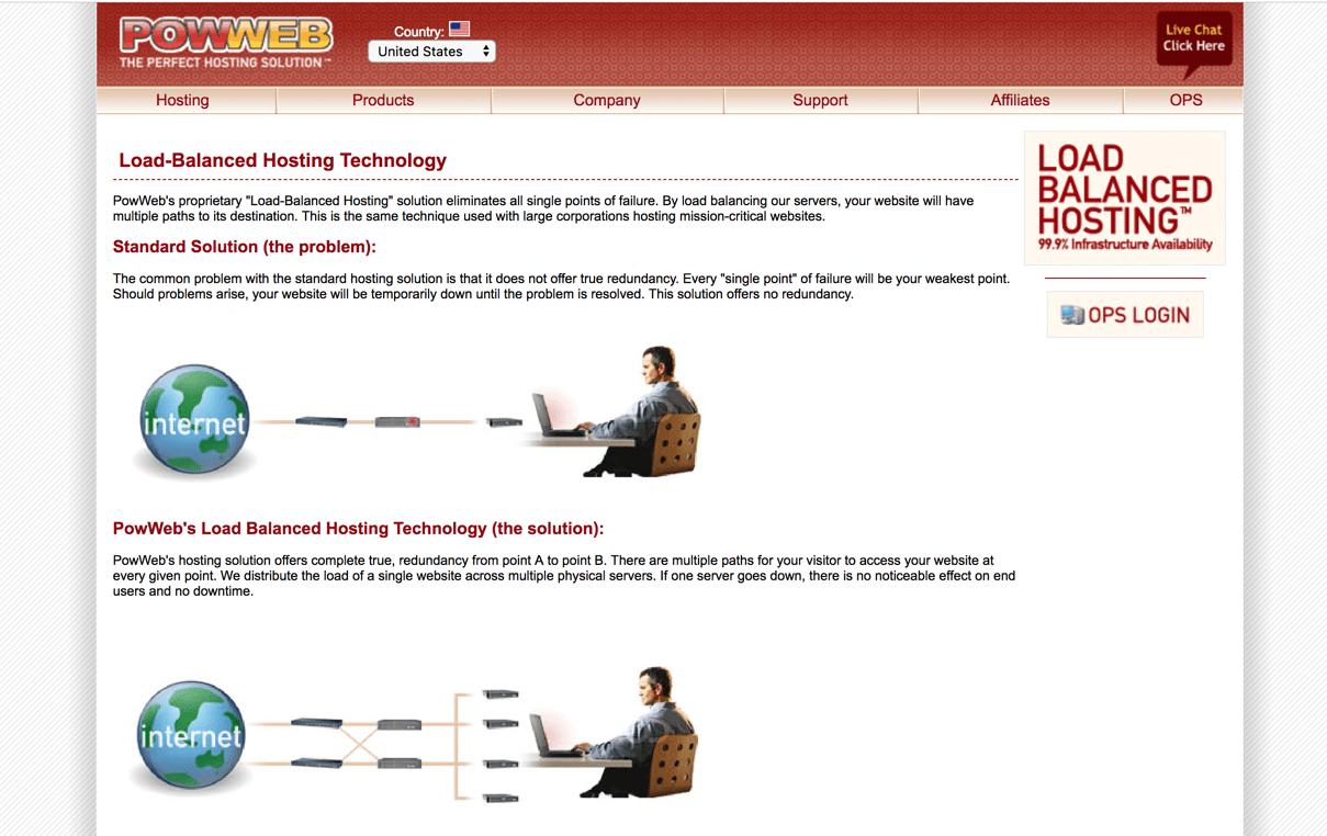 powweb load balanced hosting