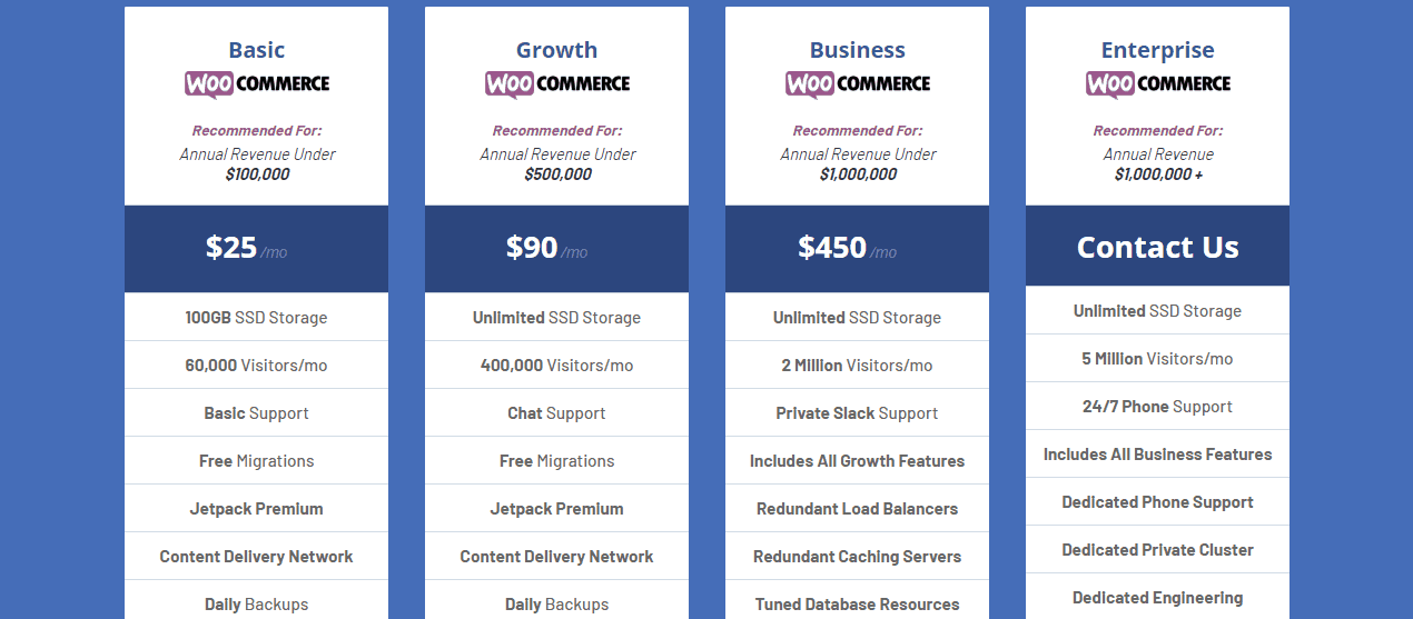 WWooCommerce Plans by Pressable