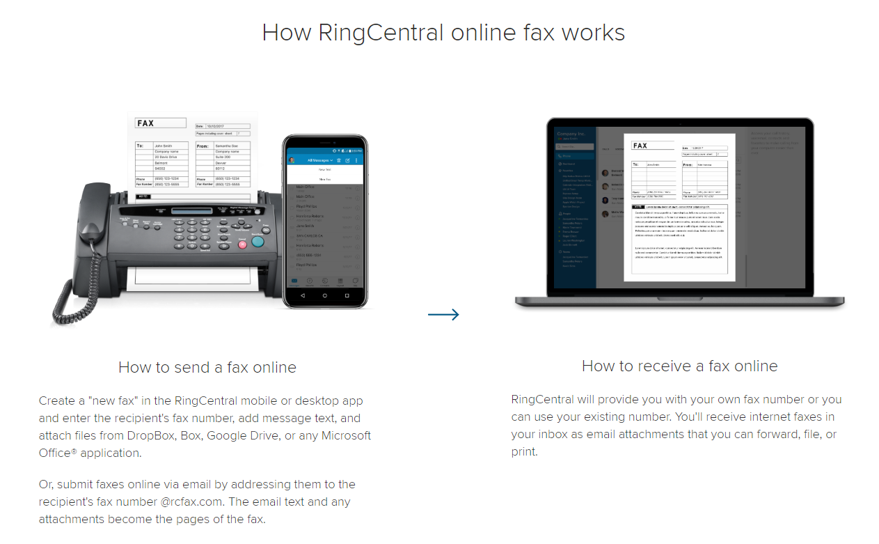 ringcentral online fax service