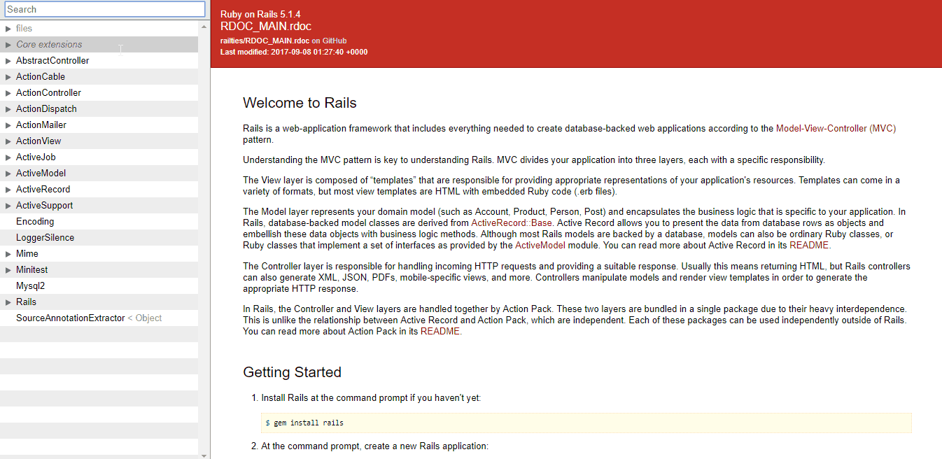 Ruby on Rails API