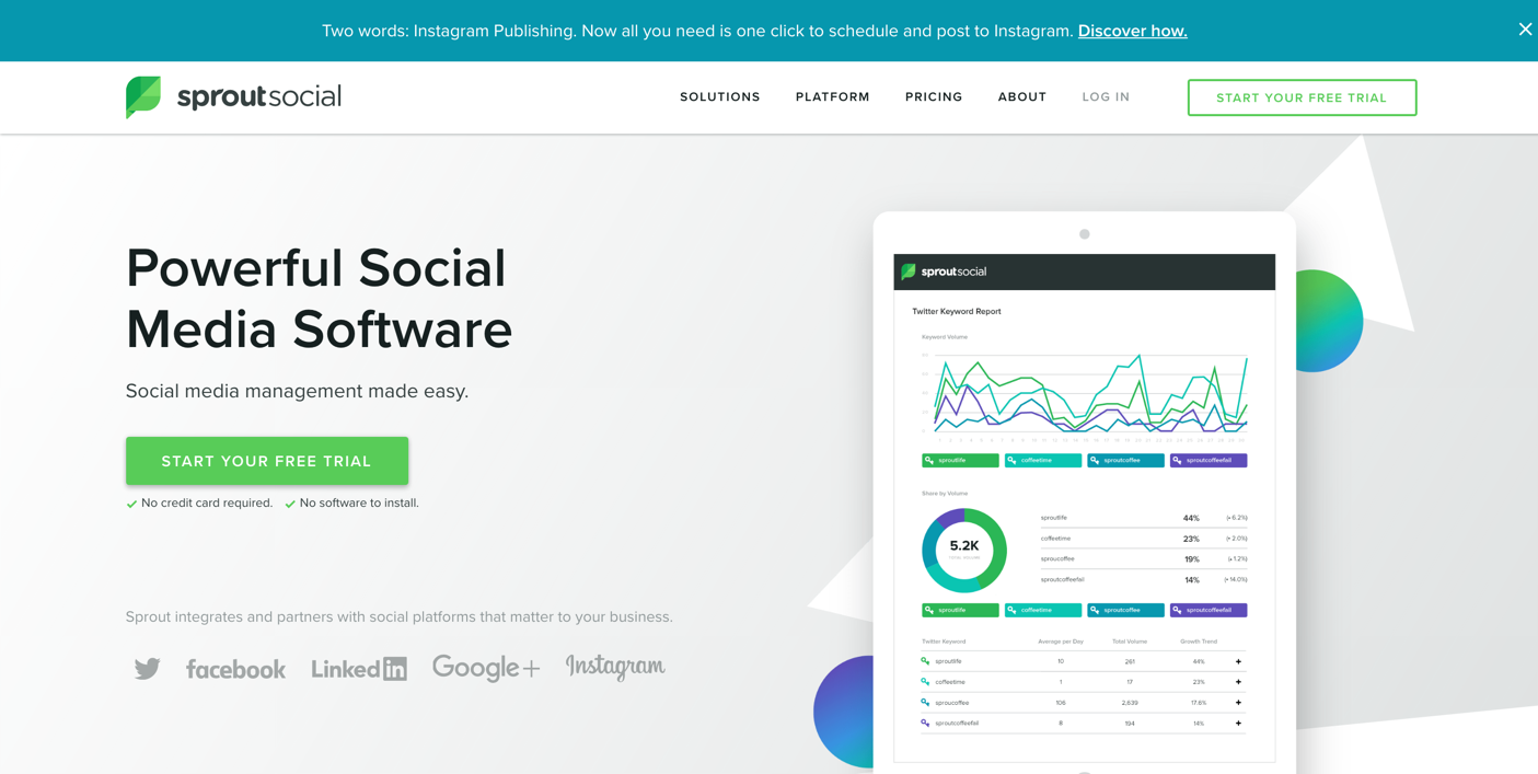 Sprout Social Review: A Marketing Must-Have or A Ghastly