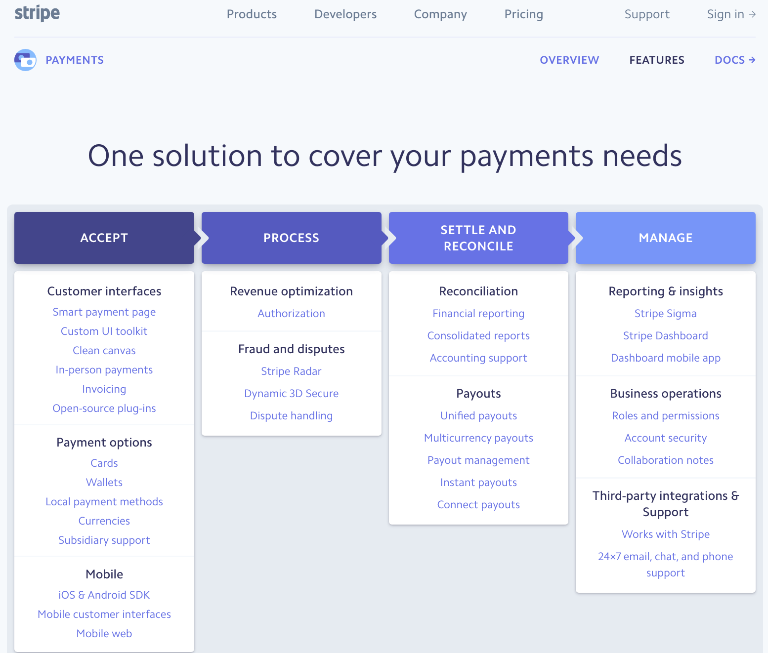 stripe payment services