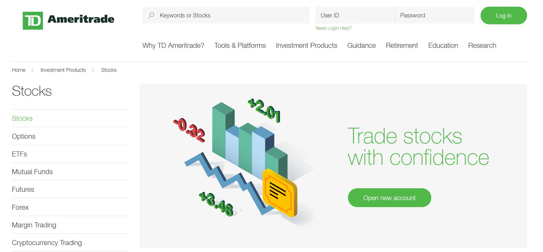 td ameritrade online stock trading