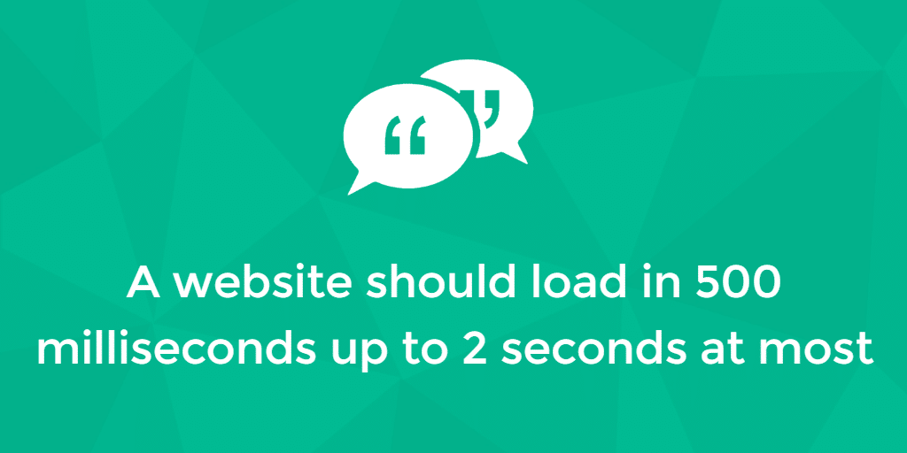 website should load in 500 milliseconds up to 2 seconds at most
