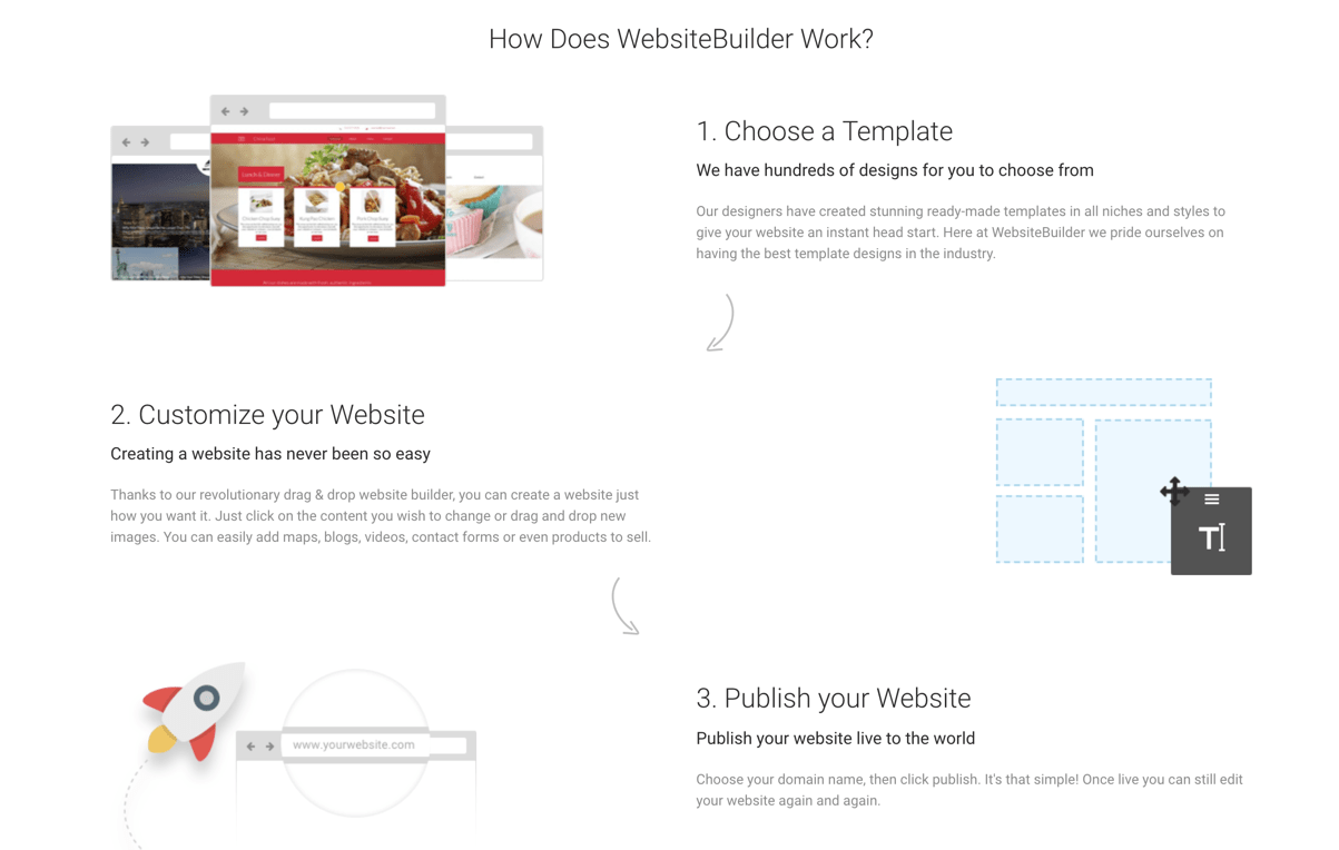 websitebuilder instructions