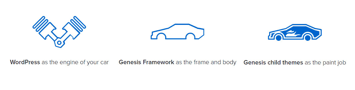what is genesis framework and child theme