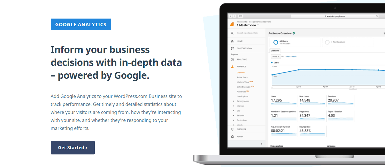 WordPress.com Analytics